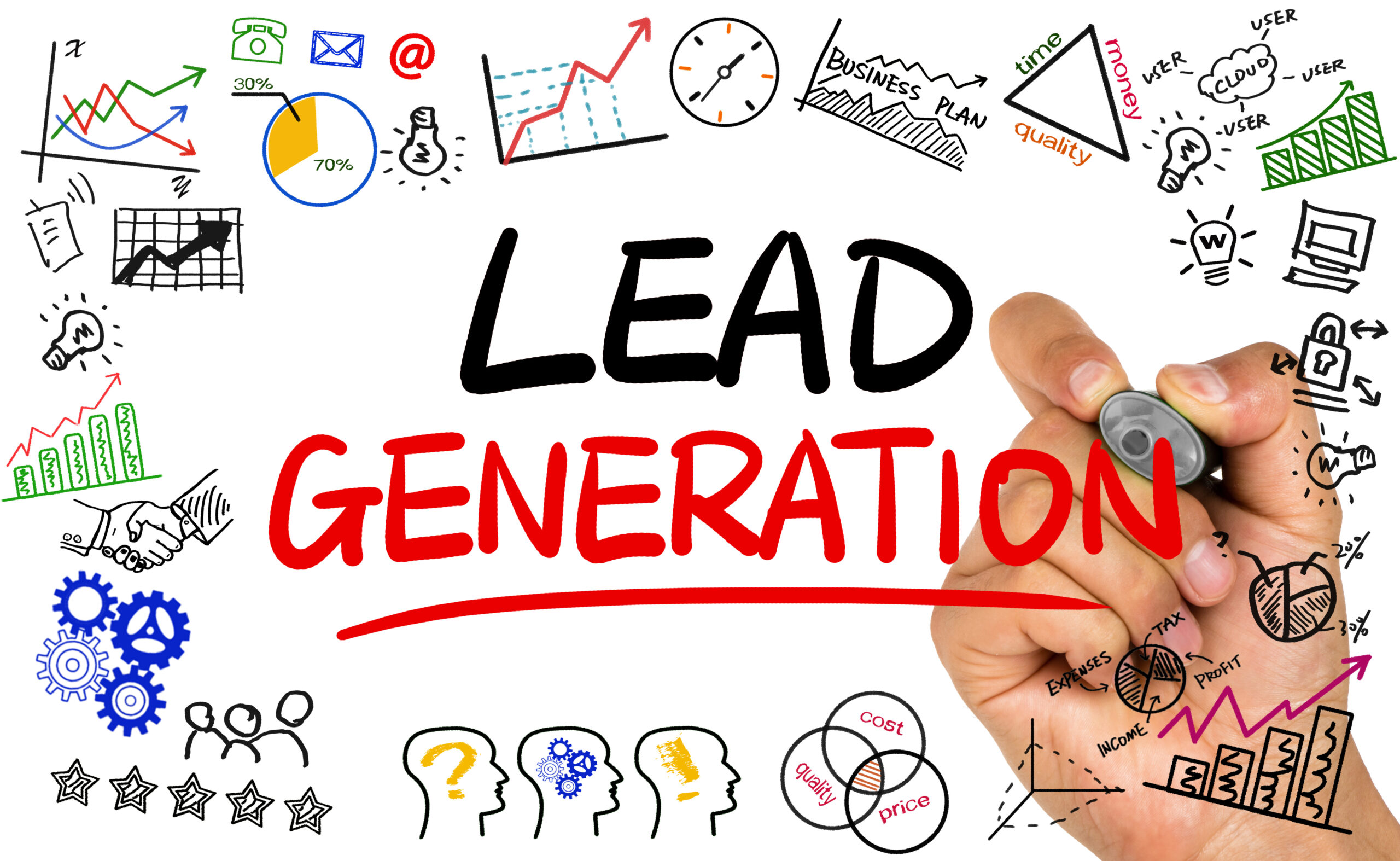Boom Now Digital Marketing - Lead Generation Strategy